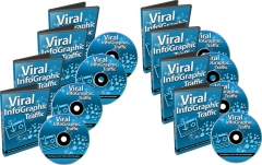 Viral InfoGraphic Traffic ( videos )